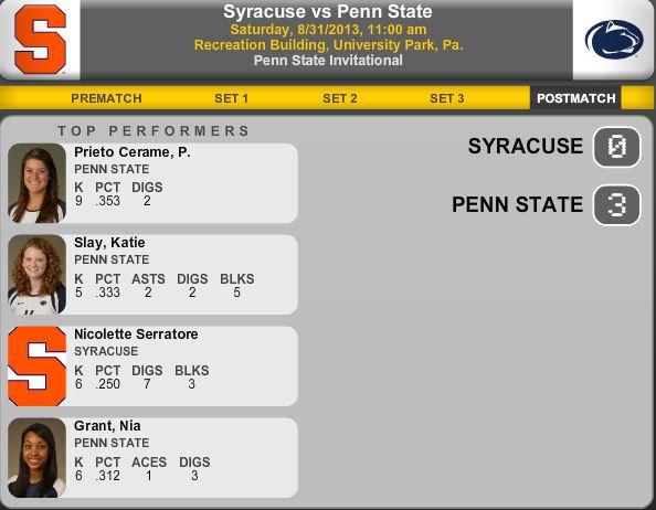 Match Summary PSU v Syracuse 8-31-13