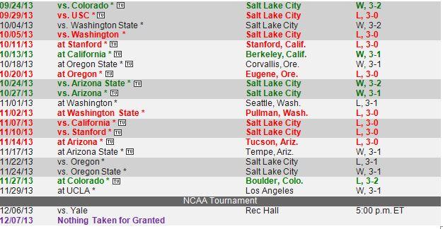 2013 Utah Pac-12 Schedule